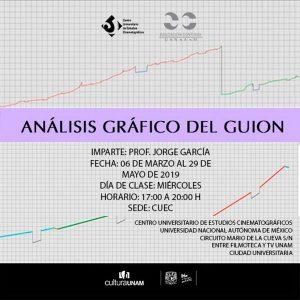 Análisis Gráfico del Guión Cinematográfico @ Centro Universitario de Estudios Cinematográficos | Ciudad de México | Ciudad de México | México