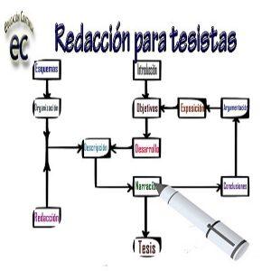 Redacción para tesistas de licenciatura @ Facultad de Filosofía y Letras | Coyoacán | Ciudad de México | México